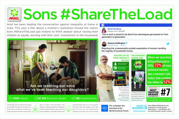 Sons #ShareTheLoad - - Ariel