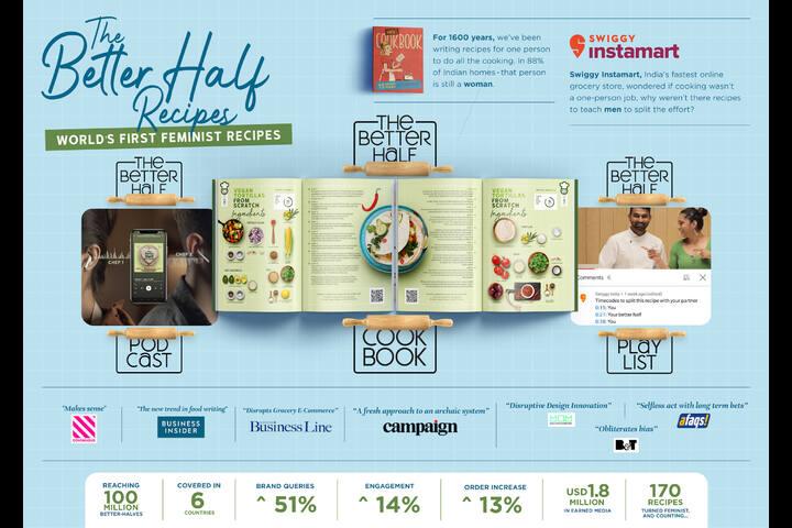 The Better Half Cook Book - Swiggy - Swiggy