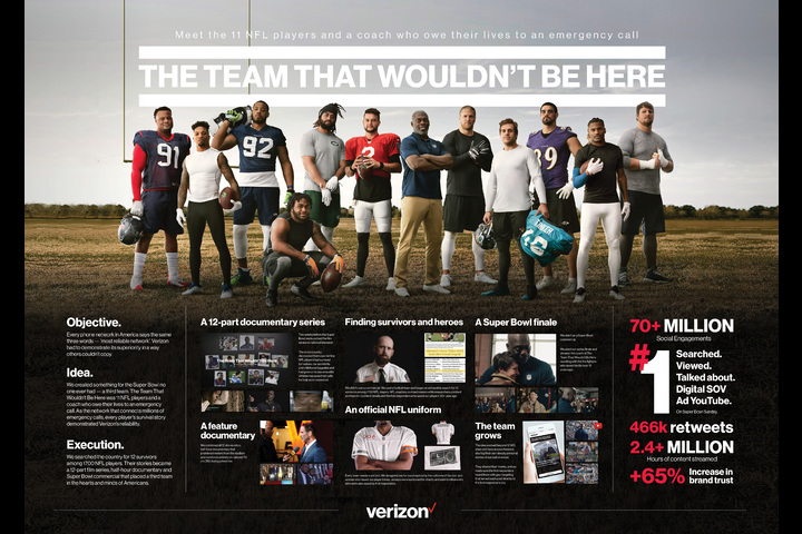 The Team That Wouldn't Be Here - - Verizon