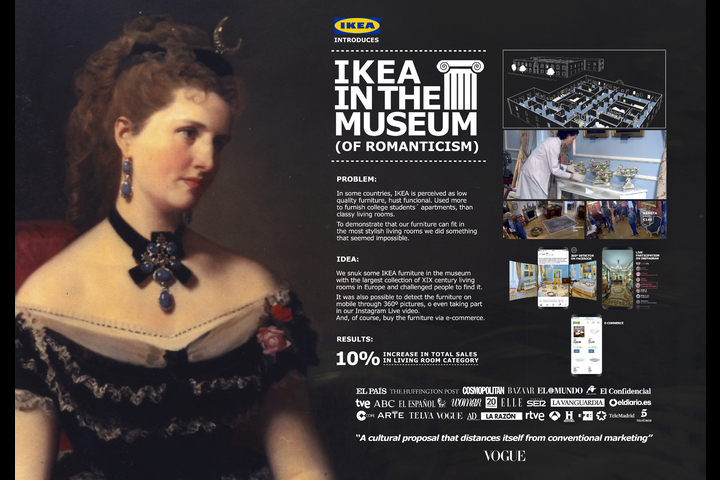 Museum of Romanticism - - Ikea