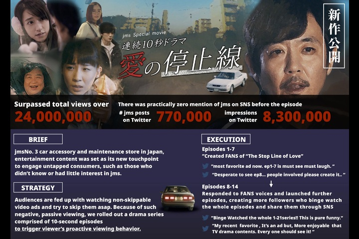 10 Sec. Drama: The Stop Line of Love Campaign - Car accessory and maintenance - TOYOTA MOBILITY PARTS