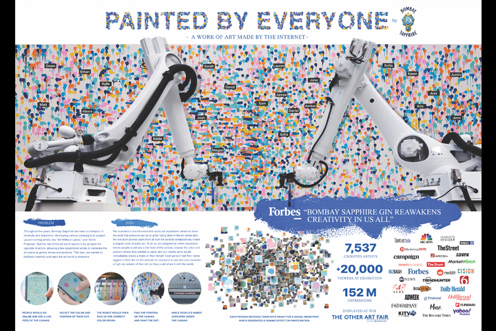 Painted by Everyone - Bombay Sapphire - Bombay Sapphire