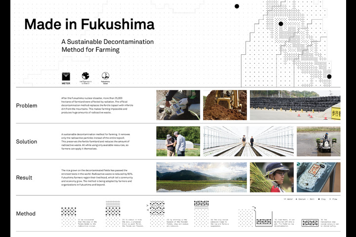 Made in Fukushima. A Sustainable Decontamination Method for Farming. - METER Enviroment - METER Group