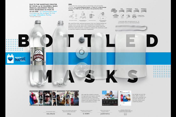 Bottle Masks - Postobón - Postobón