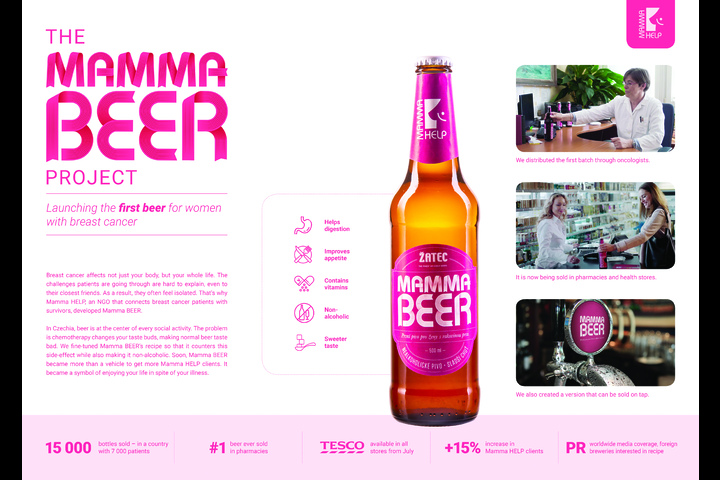 The Mamma Beer Project - - MAMMA HELP