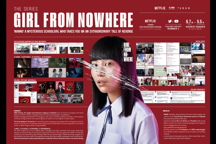Girl From Nowhere - - GMM Grammy