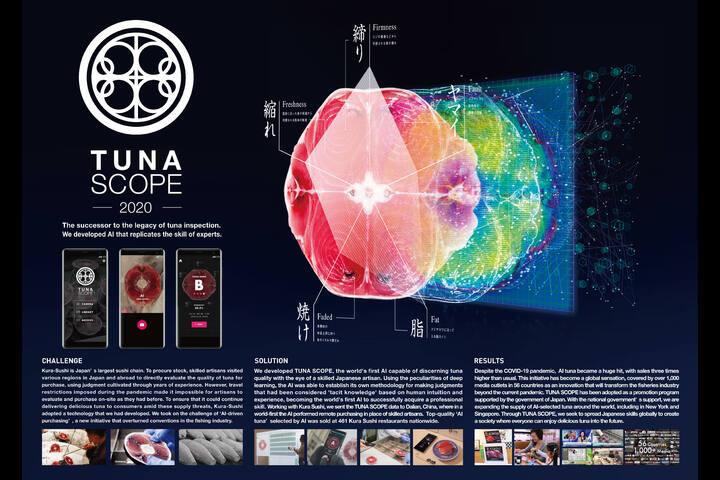 TUNA SCOPE 2020 - TUNA SCOPE and AI TUNA - TUNA SCOPE and AI TUNA