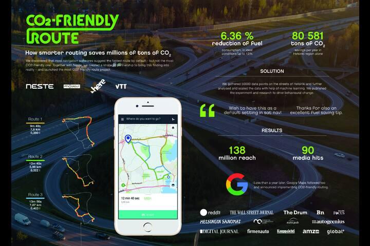 The most CO2-friendly route - Renewables - Neste