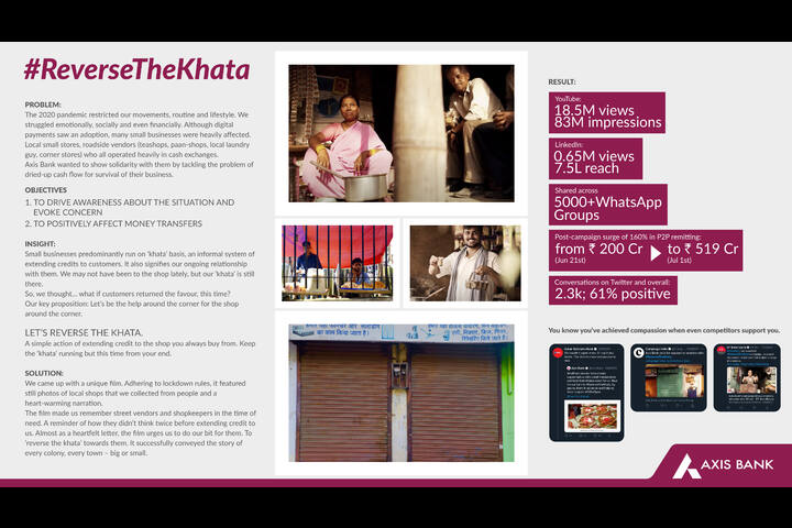 Reverse The Khata - Axis Bank - Axis Bank