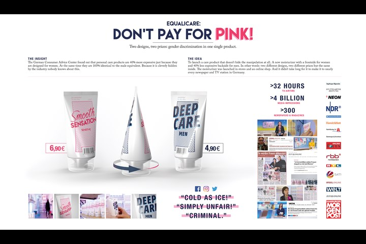 EQUALICARE - DON'T PAY FOR PINK! - Consumer Protection - Hamburger Verbraucherzentrale