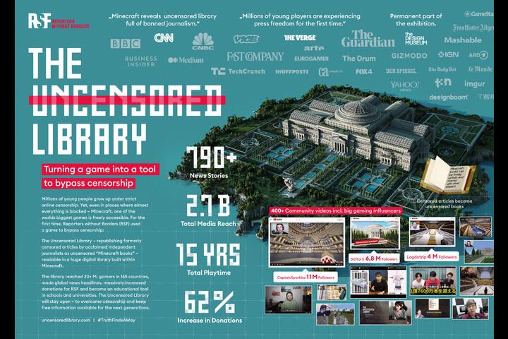 The Uncensored Library - The Uncensored Library - MediaMonks & DDB Germany