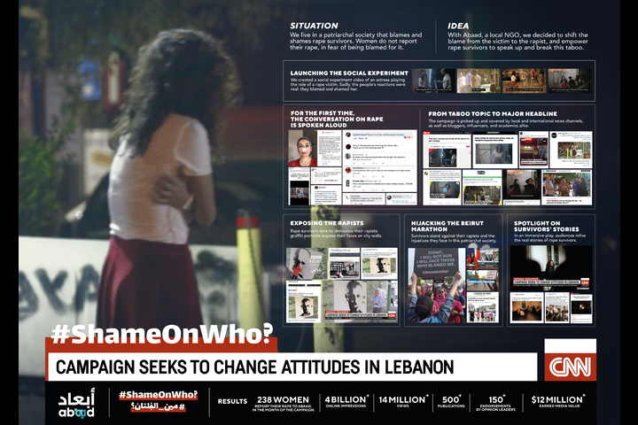 #ShameOnWho - - ABAAD Resource Center for Gender Equality