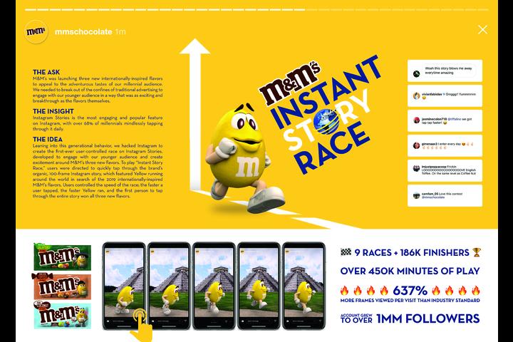 Instant Story Race - M&Ms - M&Ms