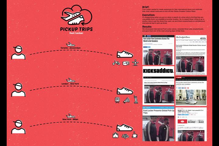 Pickup Trips - Foot Locker - Foot Locker