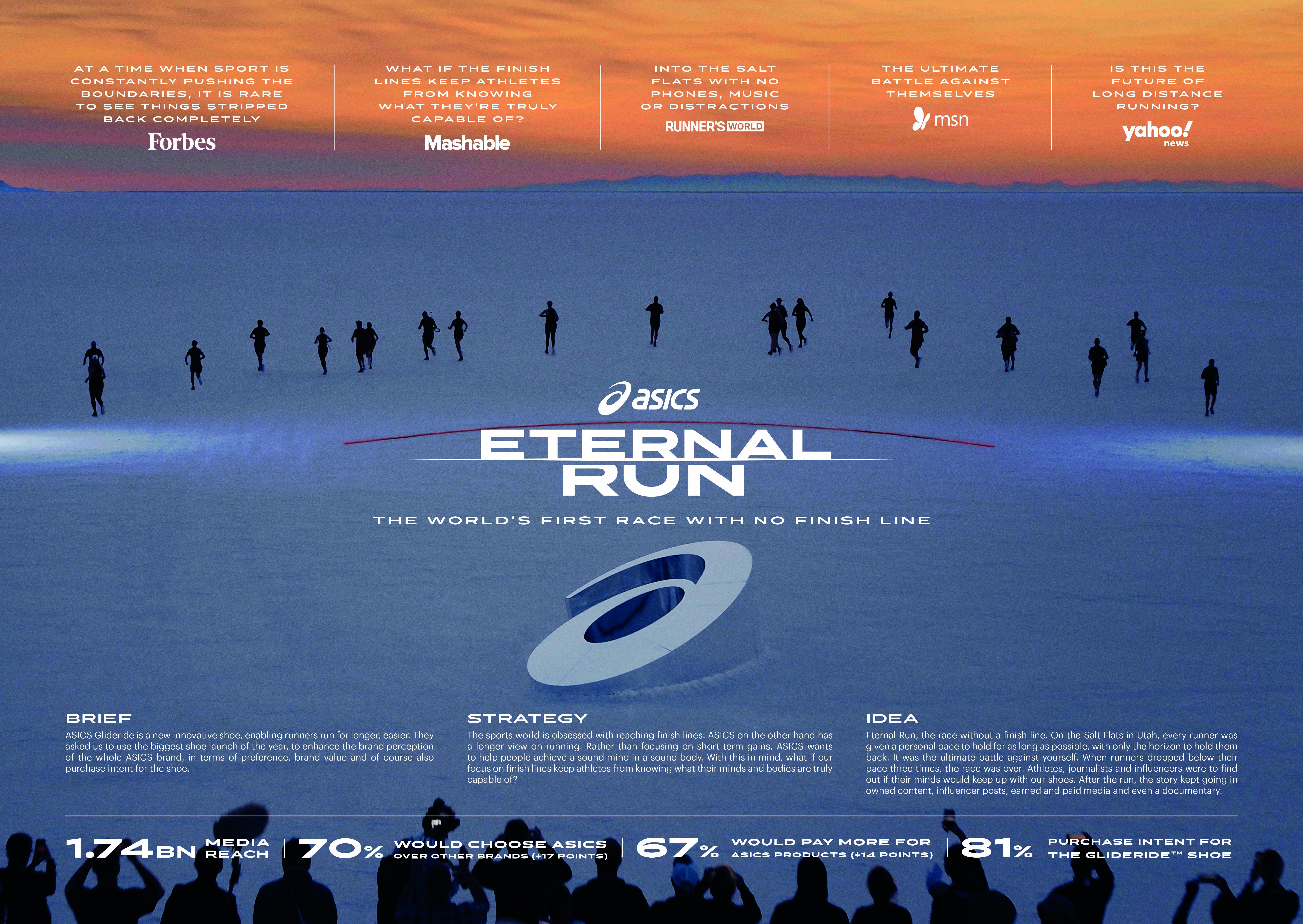 Eternal Run