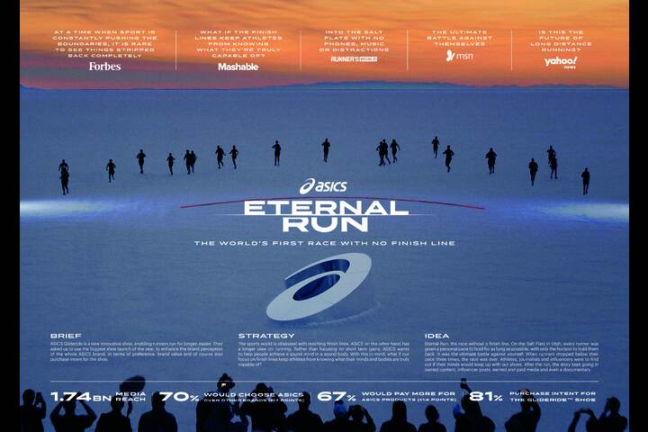 Eternal Run - ASICS Glideride - ASICS