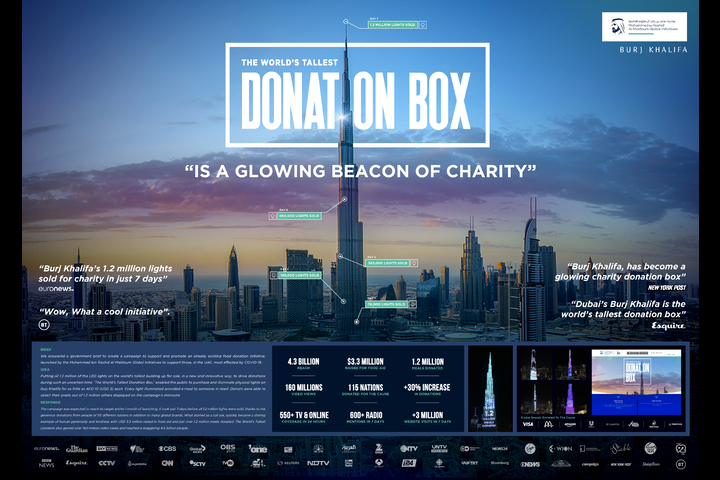 The World's Tallest Donations Box - The Mohammed Bin Rashid Al Maktoum Global Initiatives - 10 Millions Meals