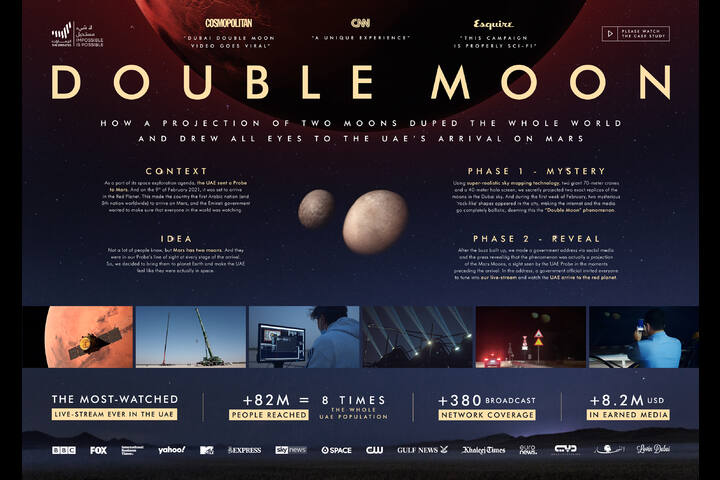 Double Moon - Emirates Mars Mission - UAE Government Media Office