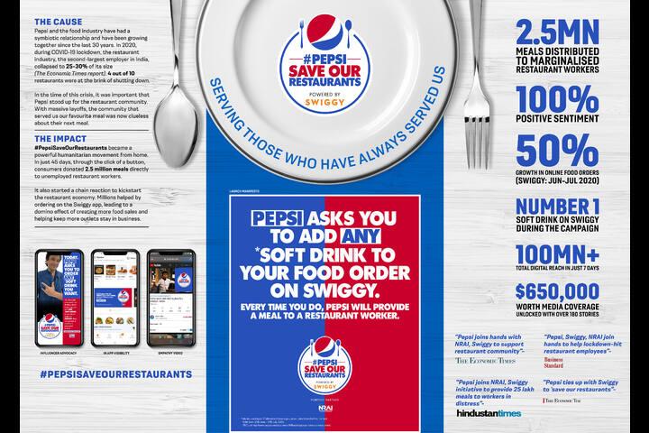 #SaveOurRestaurants - PepsiCo India - Pepsi