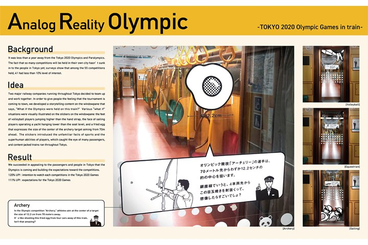 TOKYO SPORTS STATION - Tokyo 2020 Olympic and Paralympic Games Partner Corporate Advertising - Transportation