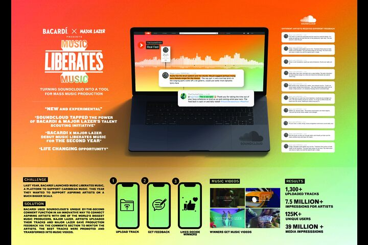 Music Liberates Music 2.0 - Bacardi - Bacardi