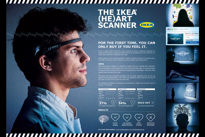 THE IKEA (HE)ART SCANNER - Furniture - IKEA