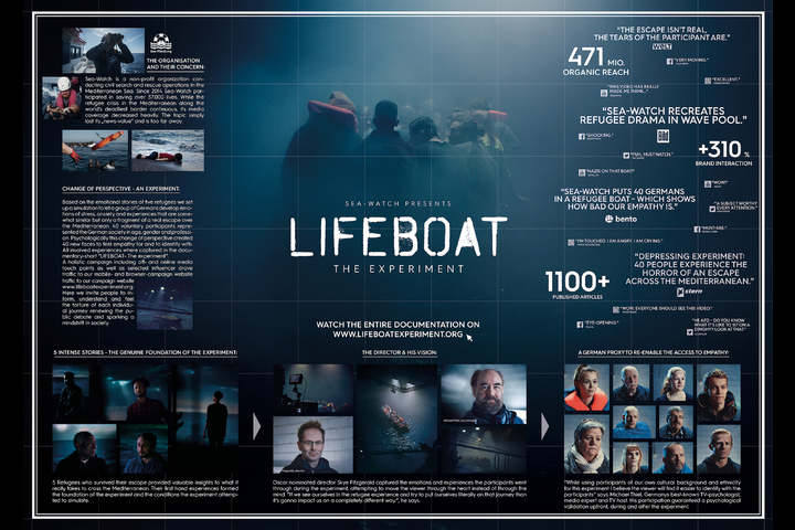 LIFEBOAT - The Experiment - Humanitarian Help - Sea-Watch