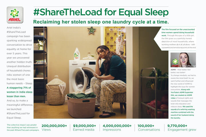 #ShareTheLoad For Equal Sleep - P&G India - Ariel