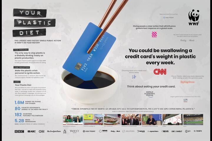 Your Plastic Diet - WWF - Reducing plastic consumption