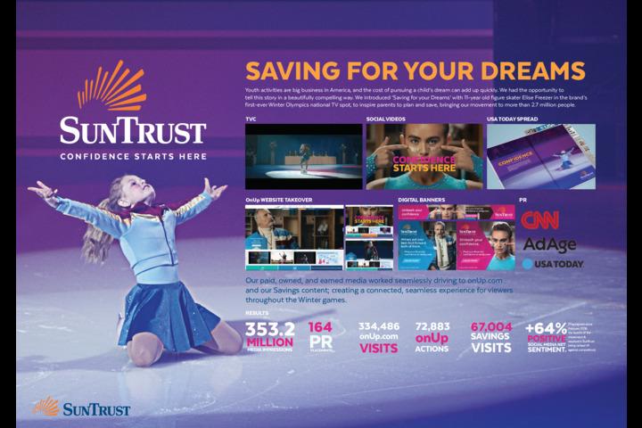 SunTrust Olympics Campaign - SunTrust - SunTrust