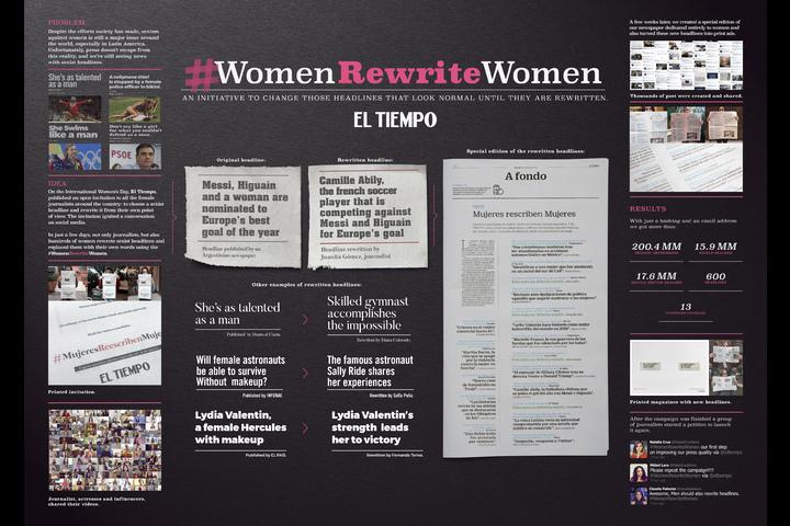 Women Rewrite Women - - El Tiempo