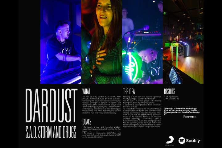 Dardust's Wearable Live Performance - Spotify & Sony Music Italy - Dardust