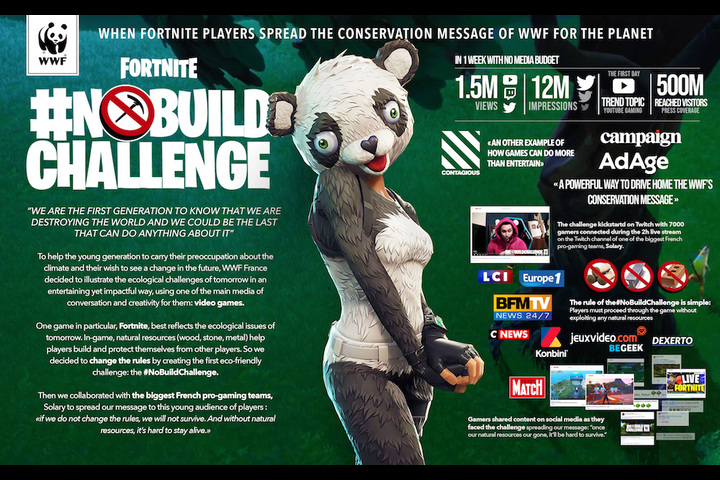 WWF #NoBuildChallenge - International NGOs - WWF FRANCE