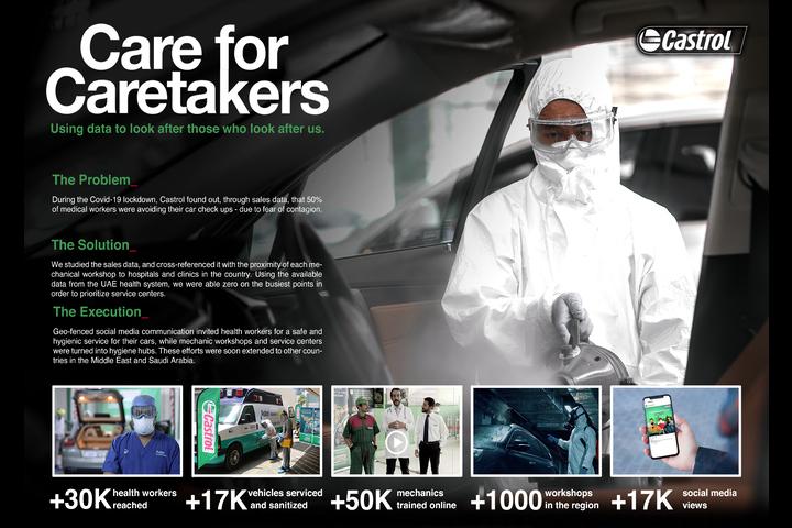 Castrol Care for Caretakers - Castrol - Castrol