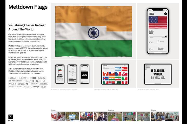 Meltdown Flags - METER Environment - METER Group