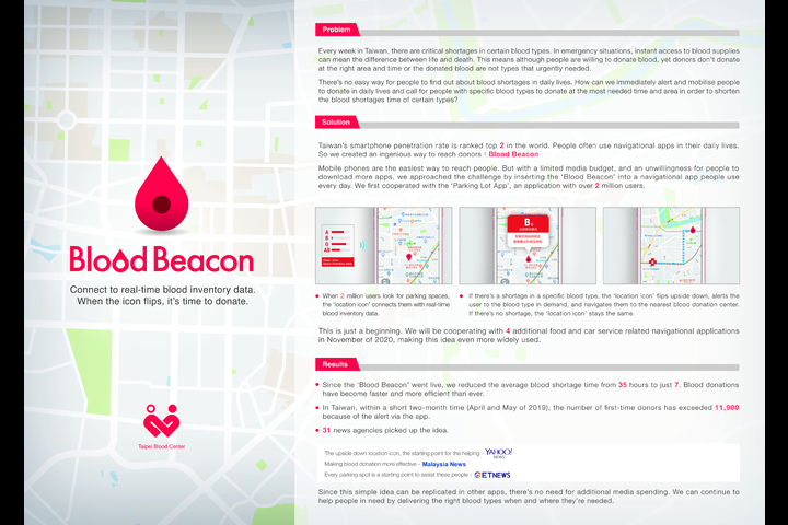 Blood Beacon - Taipei Blood Center - Blood Donation