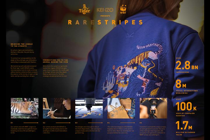 Rare Stripes - Tiger Preservation - Tiger Beer / Kenzo / World Wildlife Fund