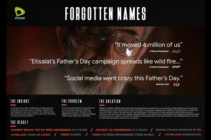 Forgotten Names - Etisalat - Etisalat