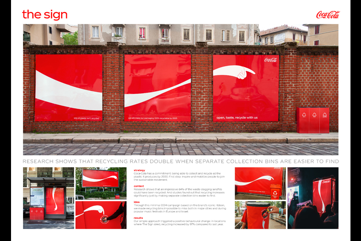 The Sign - The Coca-Cola Company - The Coca-Cola Company