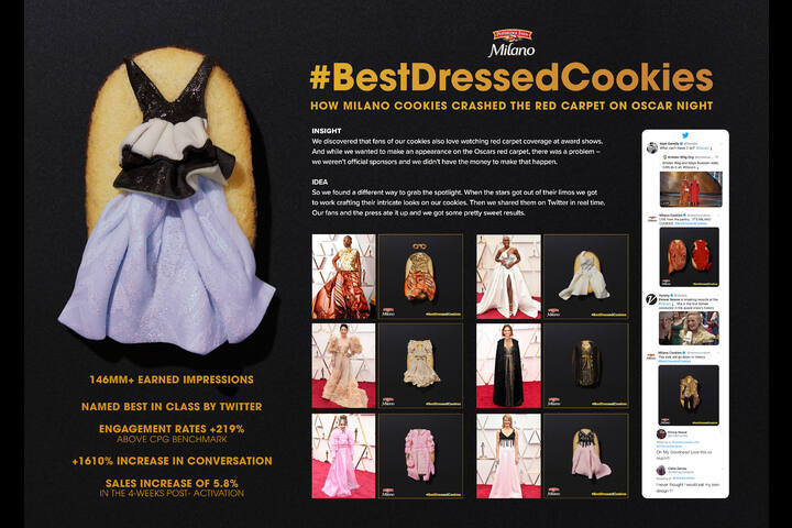 #BestDressedCookies - Pepperidge Farm Milano Cookies - Pepperidge Farm Milano