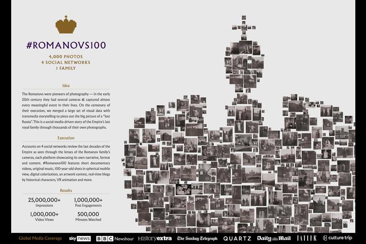 #Romanovs100: 4,000 photos. 4 social networks. 1 family. - - RT