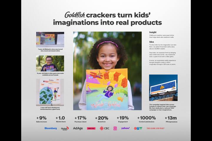 Feeding Imagination - Goldfish Crackers - Goldfish Crackers
