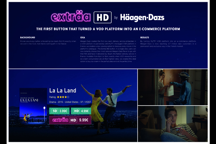 Exträa HD - - Häagen-Dazs