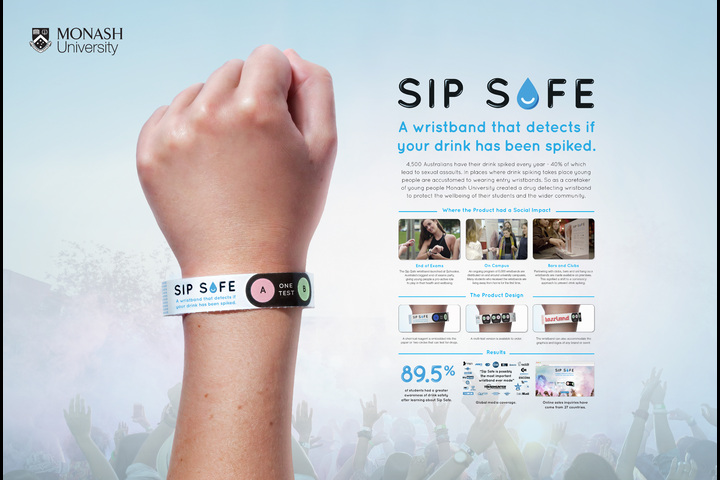 Sip Safe - - Monash University