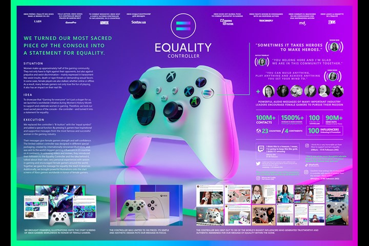 Xbox Equality Controller - Controller - Xbox