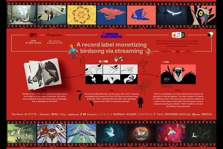 Birds Records ('Dich' by Ivan Dorn) - WWF Russia - WWF Russia, Yandex. Music