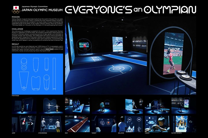 Experience olympian greatness - Service - Japan Olympic Museum
