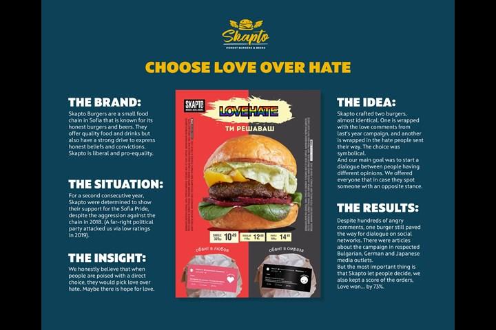 Choose love over hate - Burgers - Skapto