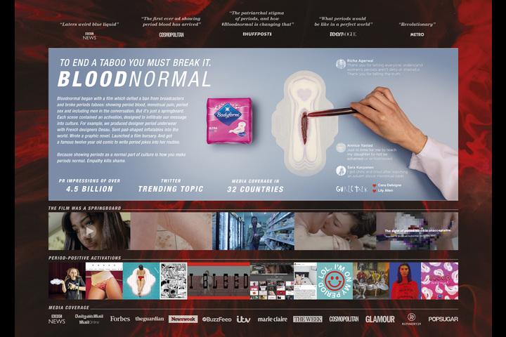 bloodnormal - Bodyform/Libresse - Bodyform/Libresse