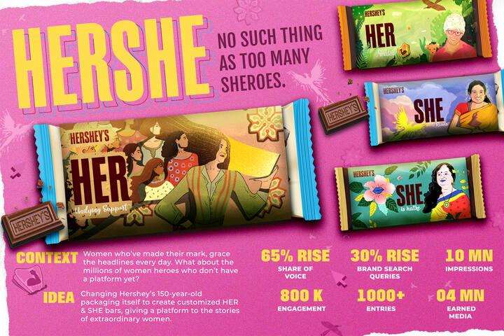 #HERSHE Campaign - Hershey's India - Hershey's Bars